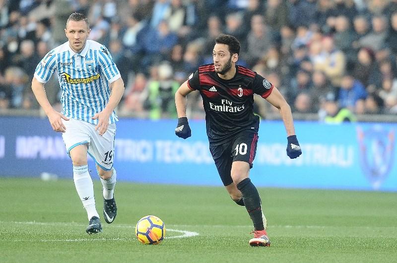 Image result for AC Milan vs Spal