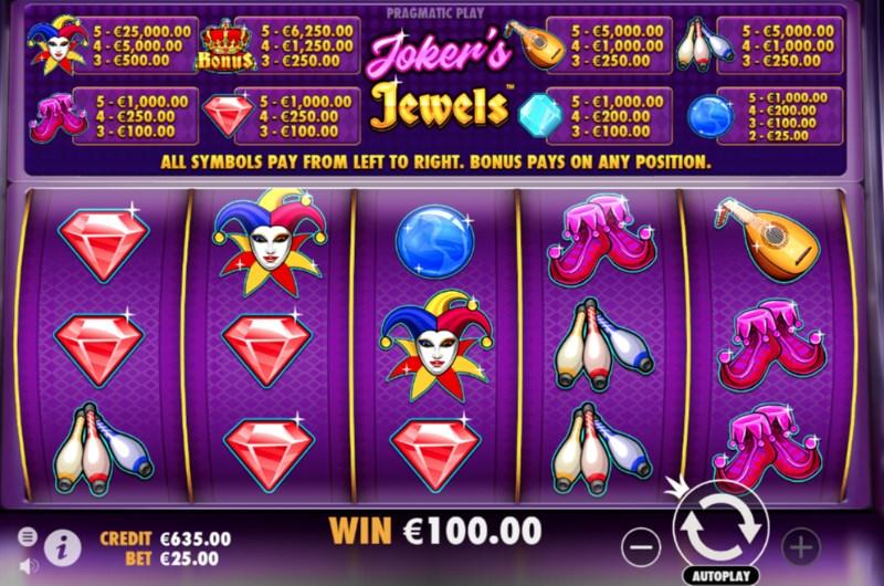 Joker's Jewels Slots Win