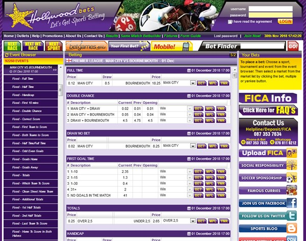 Hollywoodbets soccer