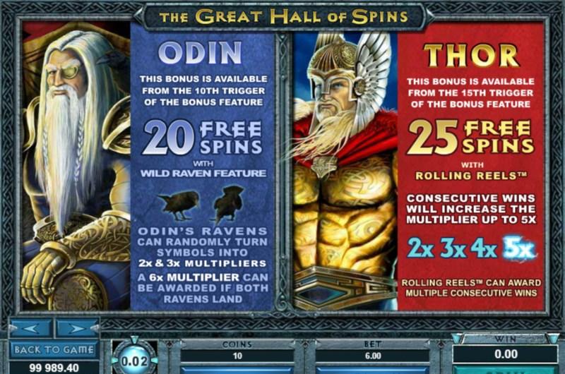 Thunderstruck 2 Slots Free Spins