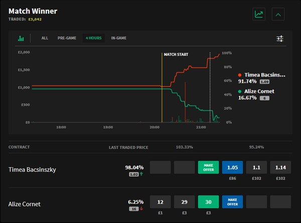 smarkets live betting