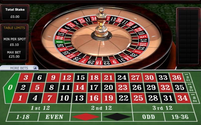 Virtual Roulette Online