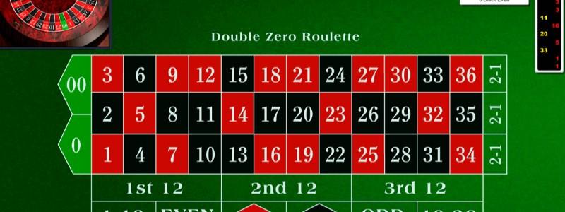 Amaya Roulette Game