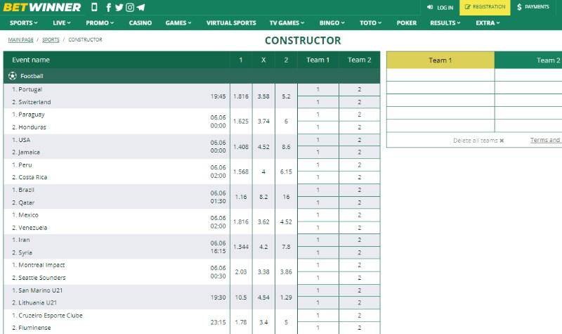 Betwinner Bet Constructor
