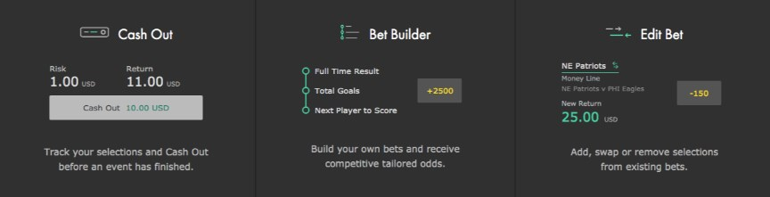 bet365 products