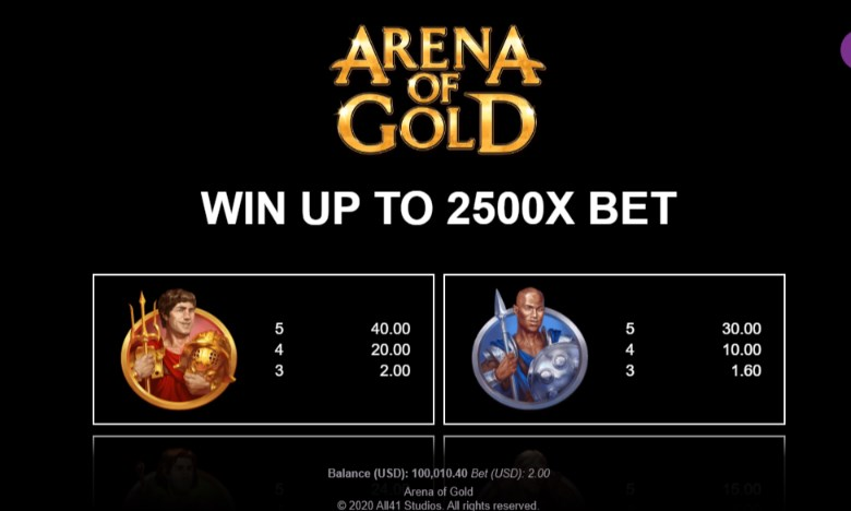 Arena of Gold Slots Paytable