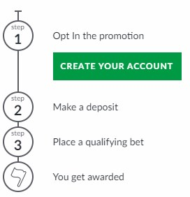 betvictor opt in