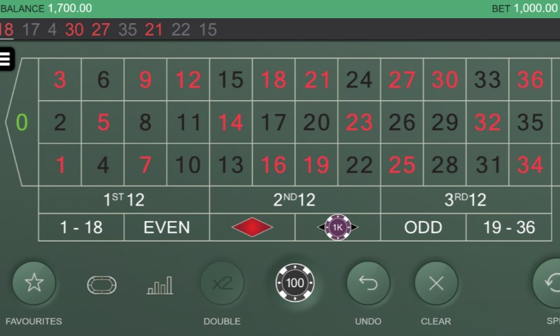 Real Roulette with Holly Betting Table