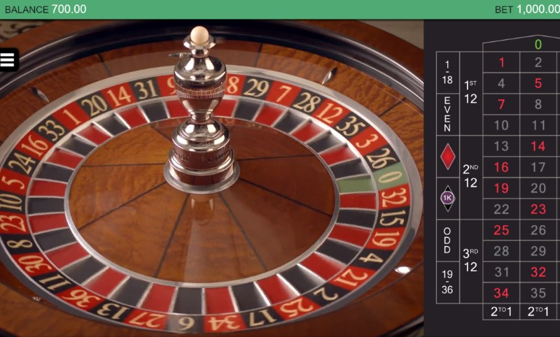 Real Roulette with Holly Wheel