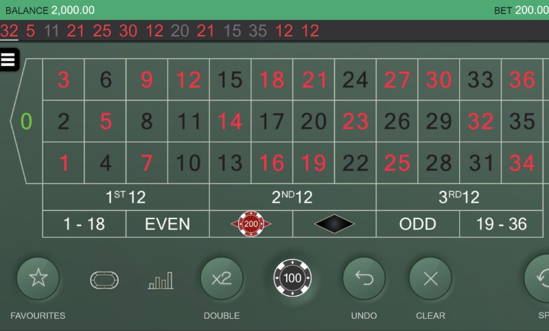 Real Roulette with Bailey Betting Area