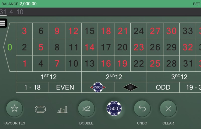 Real Roulette with Caroline Betting Area