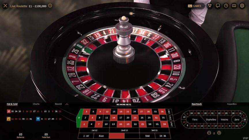 Roulette Pro NetEnt