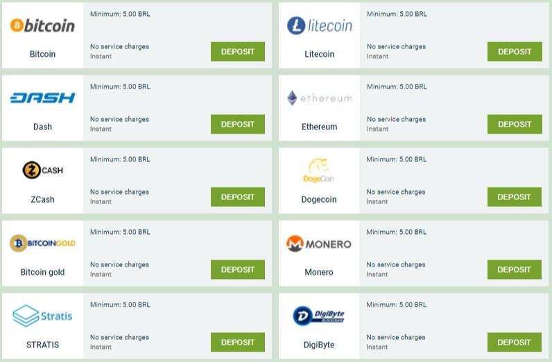 Melbet Cryptocurrencies