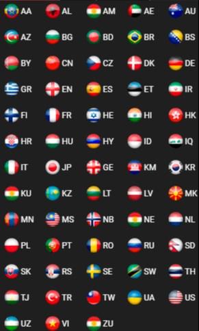 Megapari Languages
