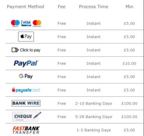 bet365 payment methods