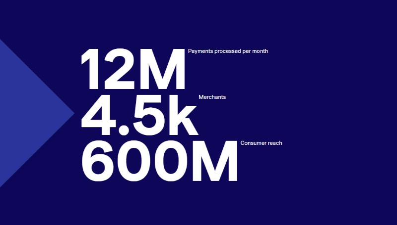 Paynplay transactions