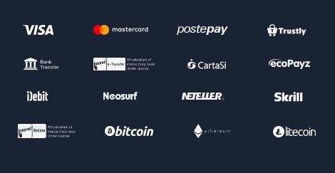 Rabona payment methods