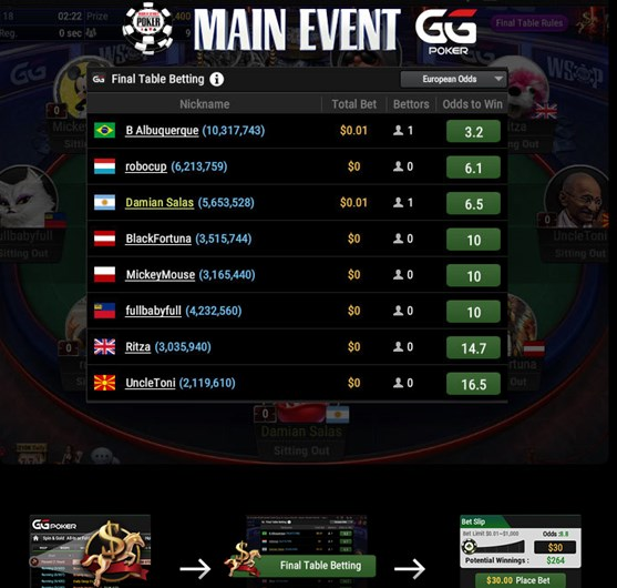 Betting odds wsop final table 2021 mildenhall dogs betting sites