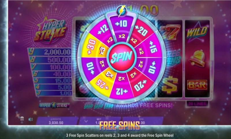 Hyper Strike Bonus Wheel