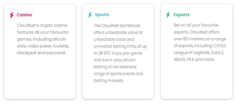 cloudbet betting